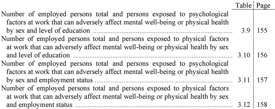 .. 3.11 157 Number of employed persons total and persons exposed to physical factors at work that can adversely affect mental well-being or physical health by sex and employment status... 3.12 158