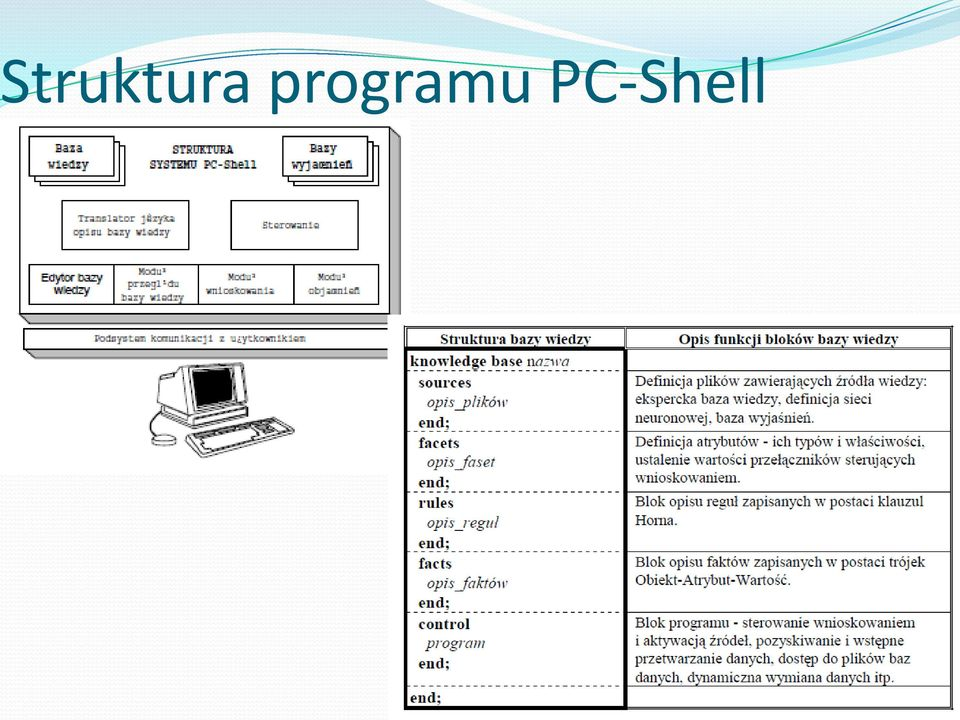 PC-Shell
