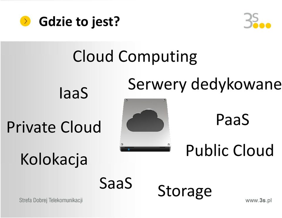 Private Cloud Kolokacja