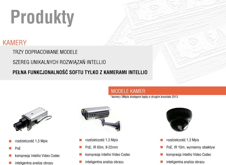 Video Codec inteligentna analiza obrazu rozdzielczość 1,3 Mpix PoE, IR 60m, 9-22mm kompresja Intellio Video Codec