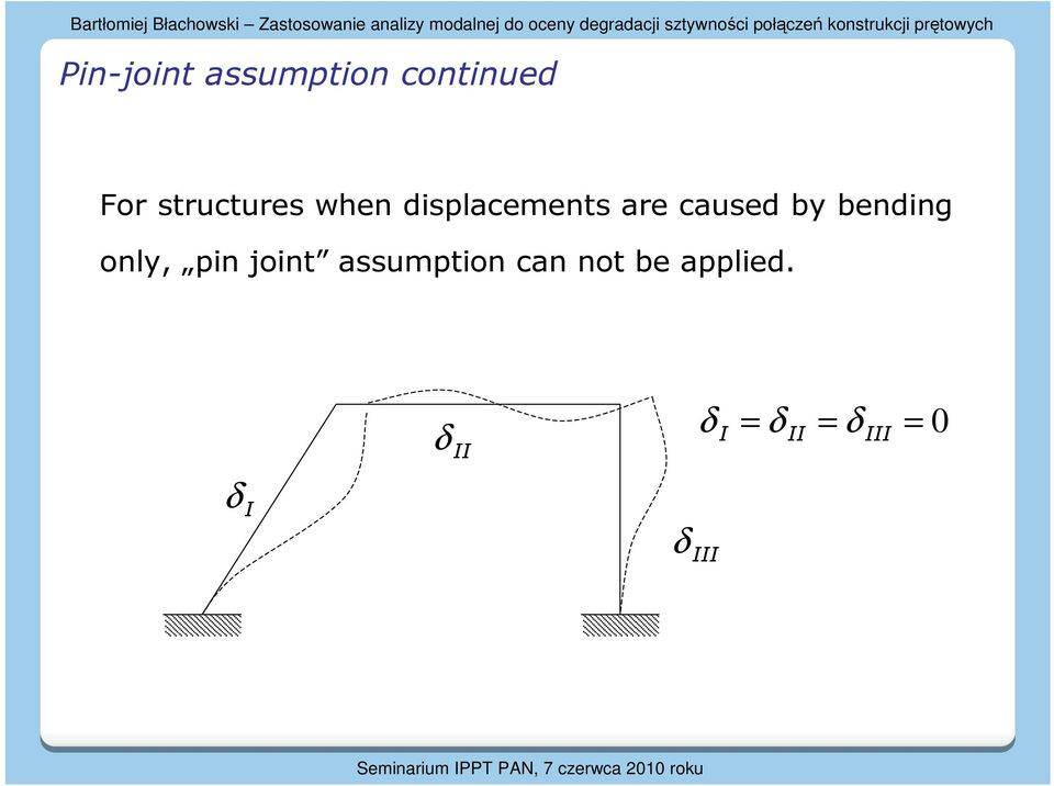 coninued Fo sucues when dislacemens ae caused by bending only, in
