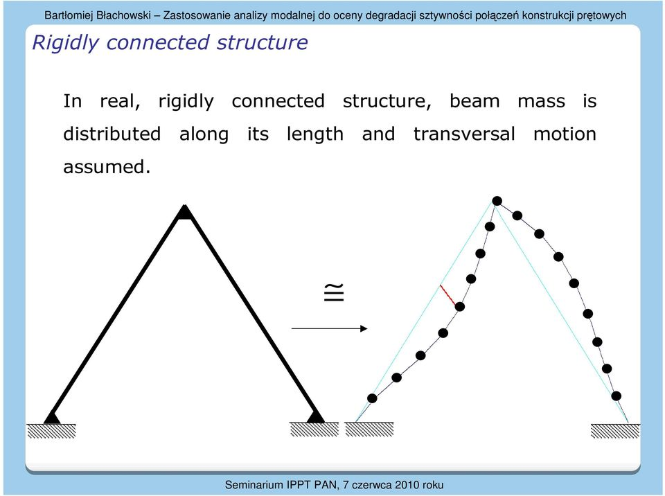 sucue n eal, igidly conneced sucue, beam mass is disibued along