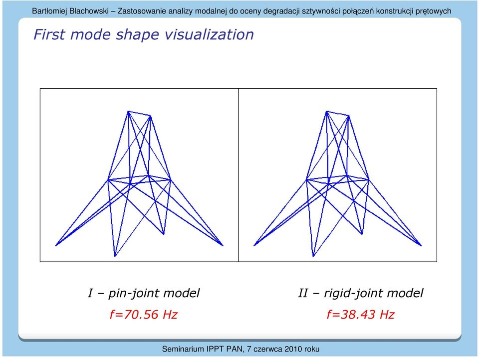 Fis mode shae visualizaion in-join model f70.
