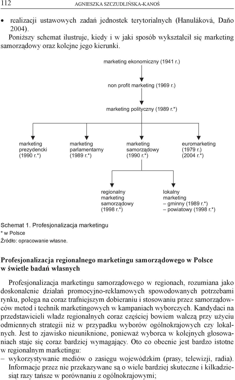 ) marketing polityczny (1989 r.*) marketing prezydencki (1990 r.*) marketing parlamentarny (1989 r.*) marketing samorz¹dowy (1990 r.*) euromarketing (1979 r.) (2004 r.