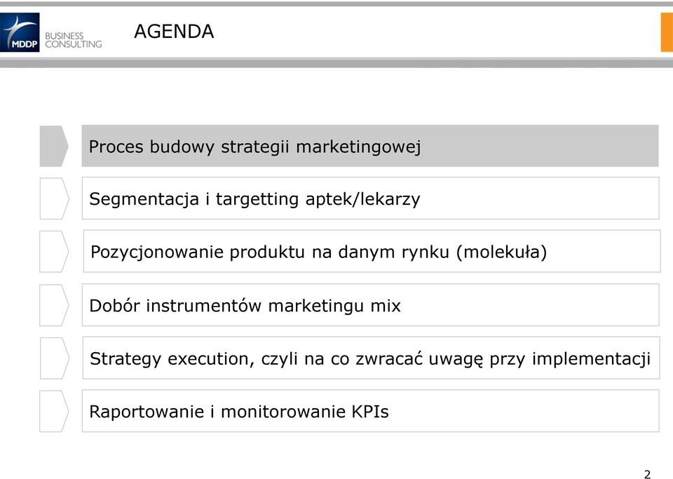 (molekuła) Dobór instrumentów marketingu mix Strategy execution,