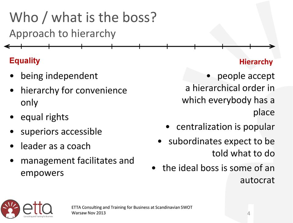 superiors accessible leader as a coach management facilitates and empowers Hierarchy people