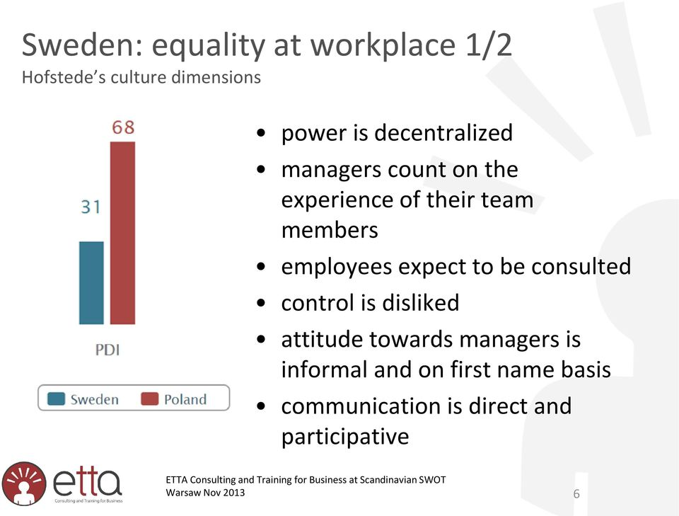 employees expect to be consulted control is disliked attitude towards