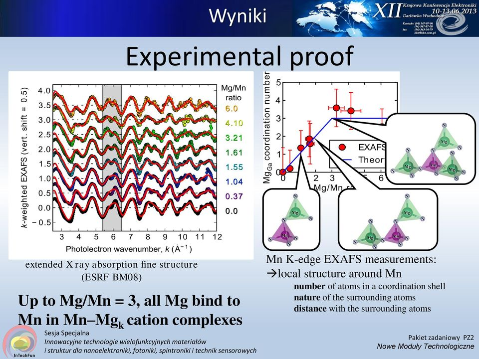 EXAFS measurements: local structure around Mn number of atoms in a