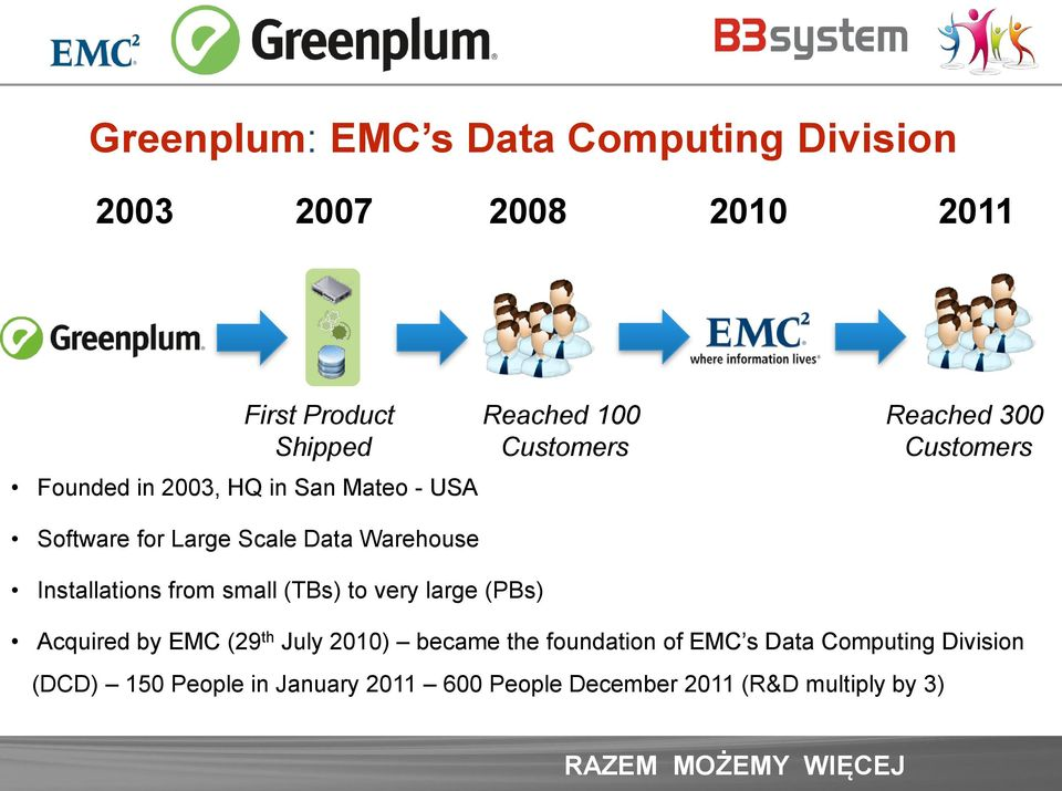 Installations from small (TBs) to very large (PBs) Acquired by EMC (29 th July 2010) became the foundation