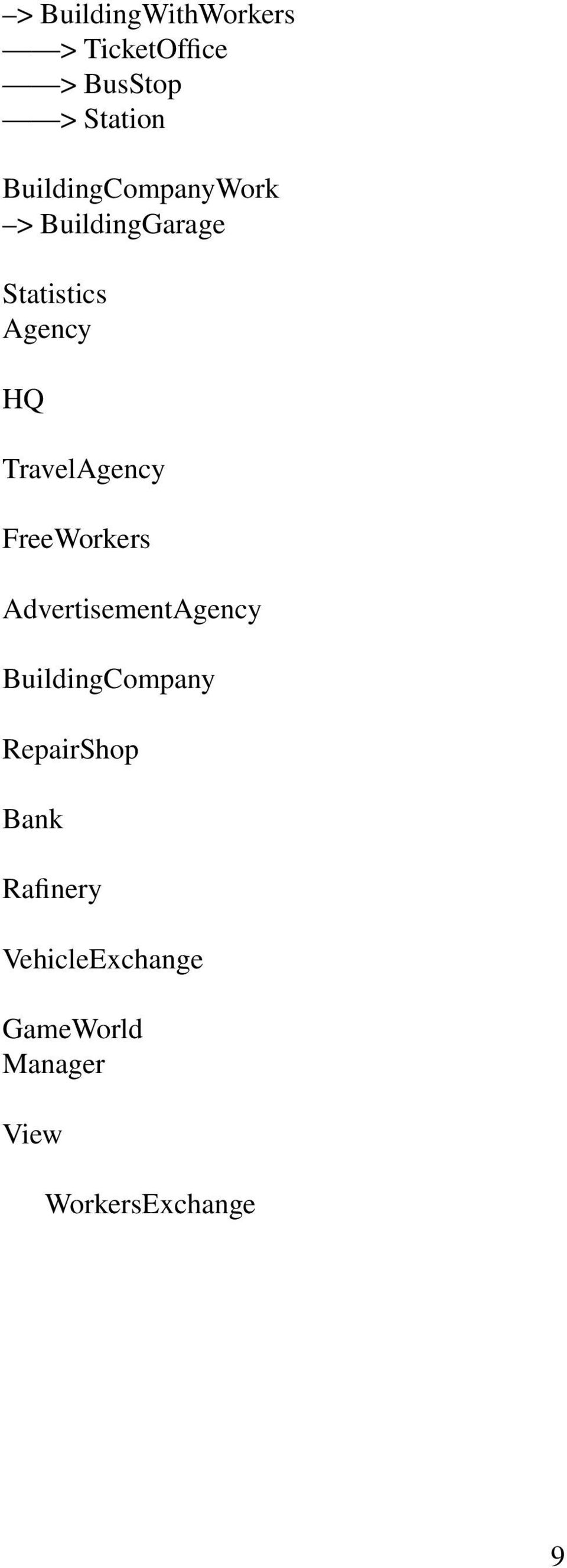 TravelAgency FreeWorkers AdvertisementAgency BuildingCompany