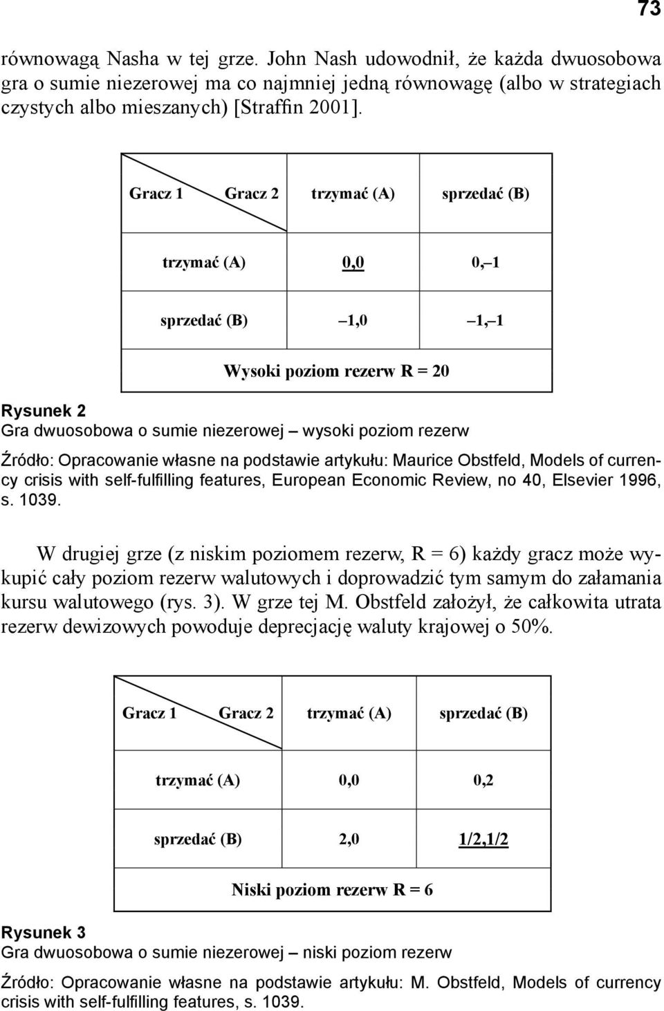 własne na podstawie artykułu: Maurice Obstfeld, Models of currency crisis with self-fulfi lling features, European Economic Review, no 40, Elsevier 1996, s. 1039.