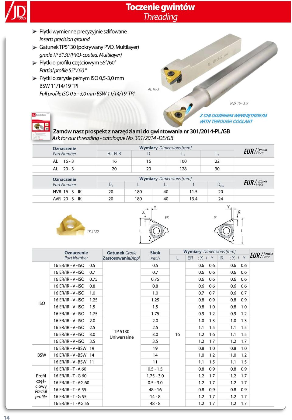 gwintowania nr 301/2014-PL/GB Ask for our threading - catalogue No. 301/2014 -DE/GB H 1 = H=B D L 1 L 2 AL 16-3 16 16 100 22 AL 20-3 20 20 128 30 D 1 L L 1 f D min NVR 16-3 IK 20 180 40 11.