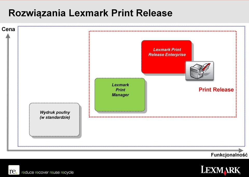 Lexmark Print Manager Print Release