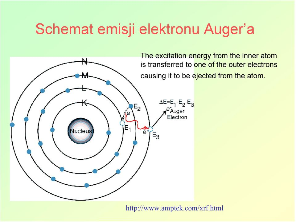 one of the outer electrons causing it to be