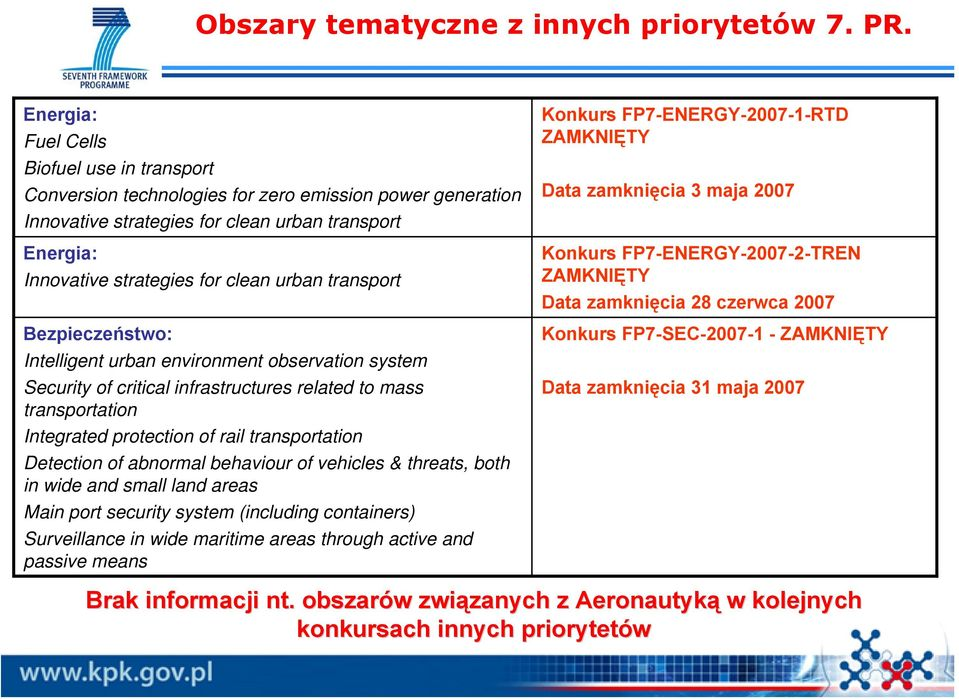 transport Bezpieczeństwo: Intelligent urban environment observation system Security of critical infrastructures related to mass transportation Integrated protection of rail transportation Detection