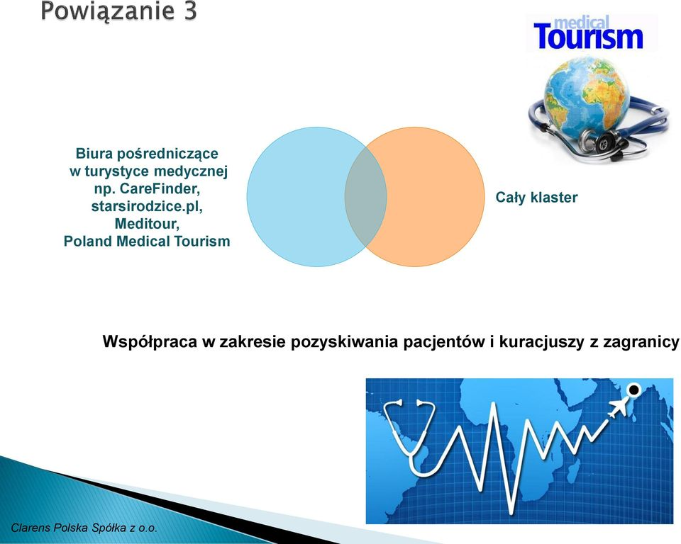 pl, Meditour, Poland Medical Tourism Cały