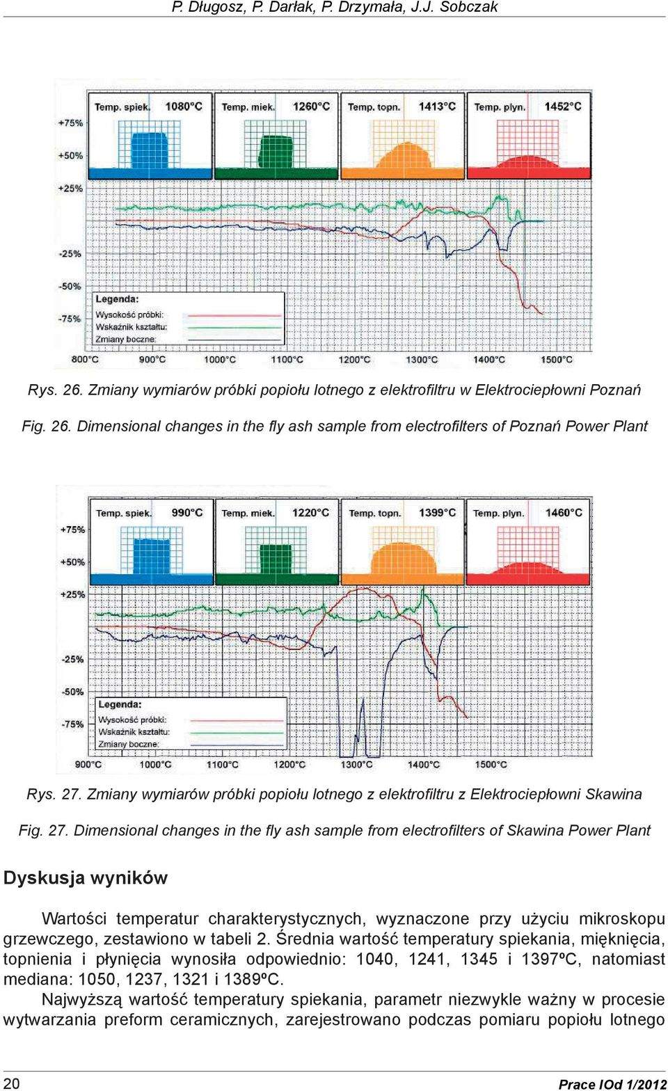 Dimensional changes in the fly ash sample from electrofilters of Skawina Power Plant Dyskusja wyników Wartości temperatur charakterystycznych, wyznaczone przy użyciu mikroskopu grzewczego, zestawiono