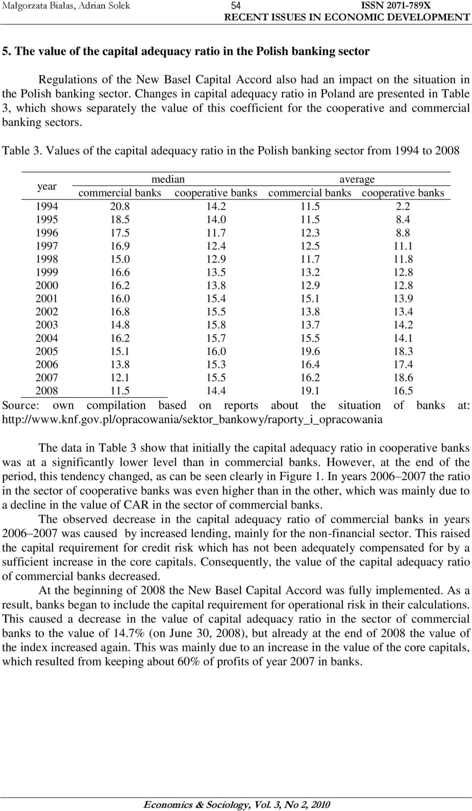 Changes in capital adequacy ratio in Poland are presented in Table 3,