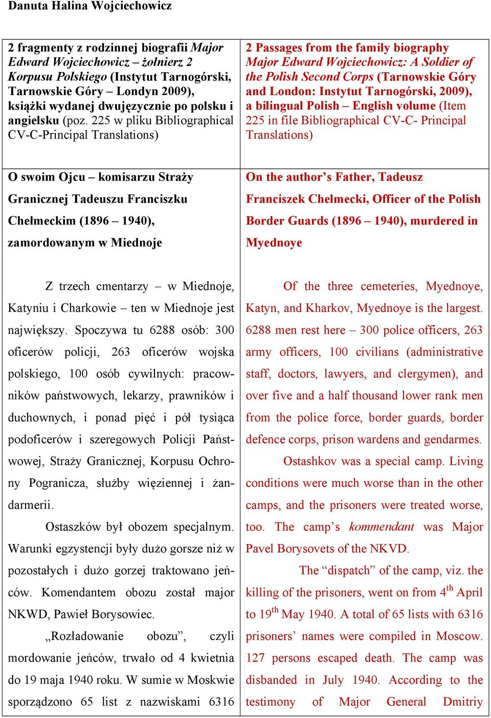 225 w pliku Bibliographical CV-C-Principal Translations) 2 Passages from the family biography Major Edward Wojciechowicz: A Soldier of the Polish Second Corps (Tarnowskie Góry and London: Instytut