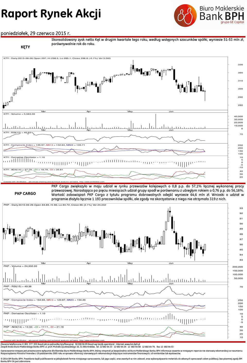 71 KTY - Derivative Oscillator = 1.1 KTY - ADX(14) = 27.79, +DI = 18.79, -DI = 3.81 2 2 1 1 1 - -1 4 3 2 Created with AmiBroker - advanced charting and technical analy sis sof tware. http://www.