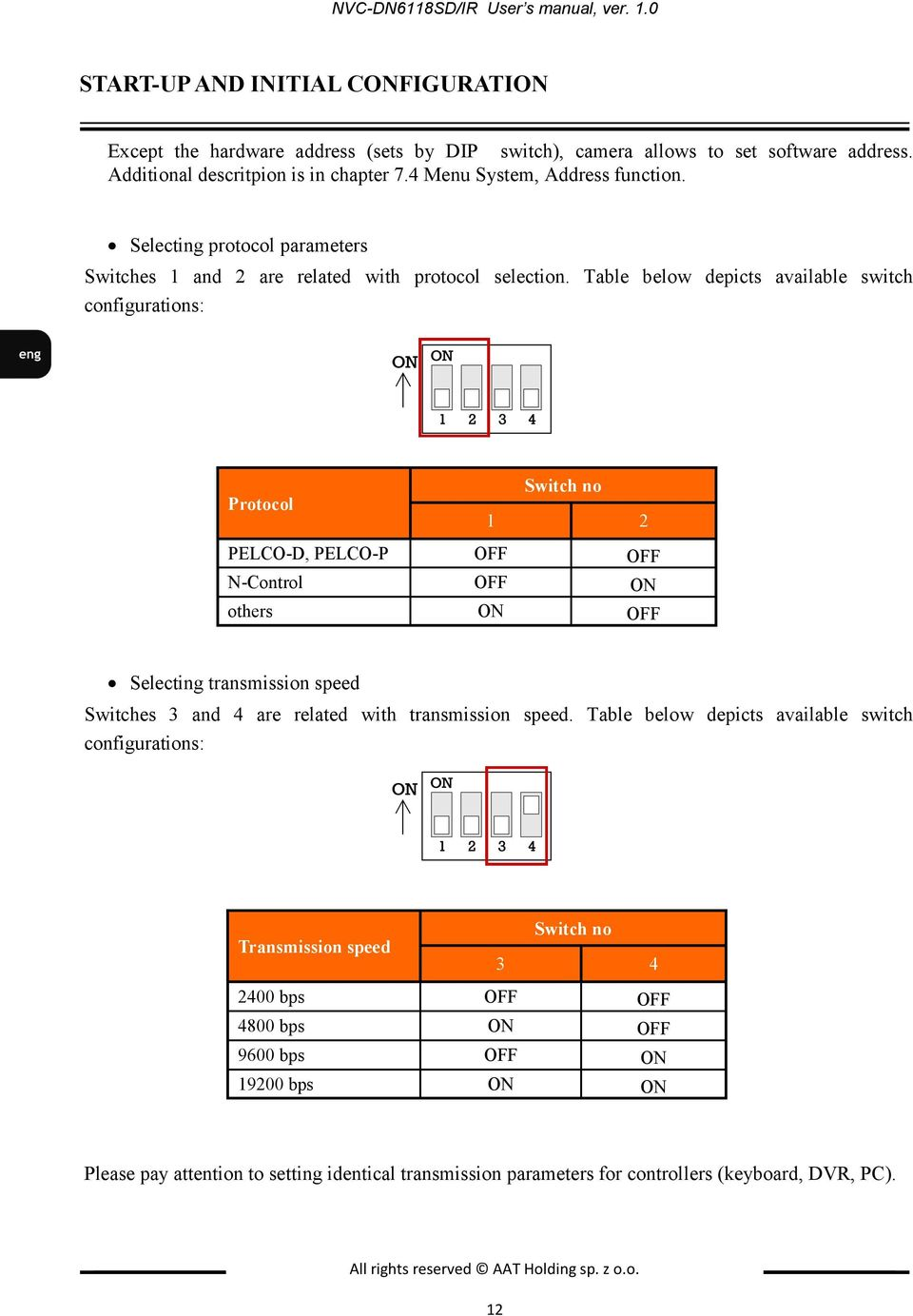 Table below depicts available switch configurations: Protocol Switch no 1 2 PELCO-D, PELCO-P OFF OFF N-Control OFF ON others ON OFF Selecting transmission speed Switches 3 and 4 are related with