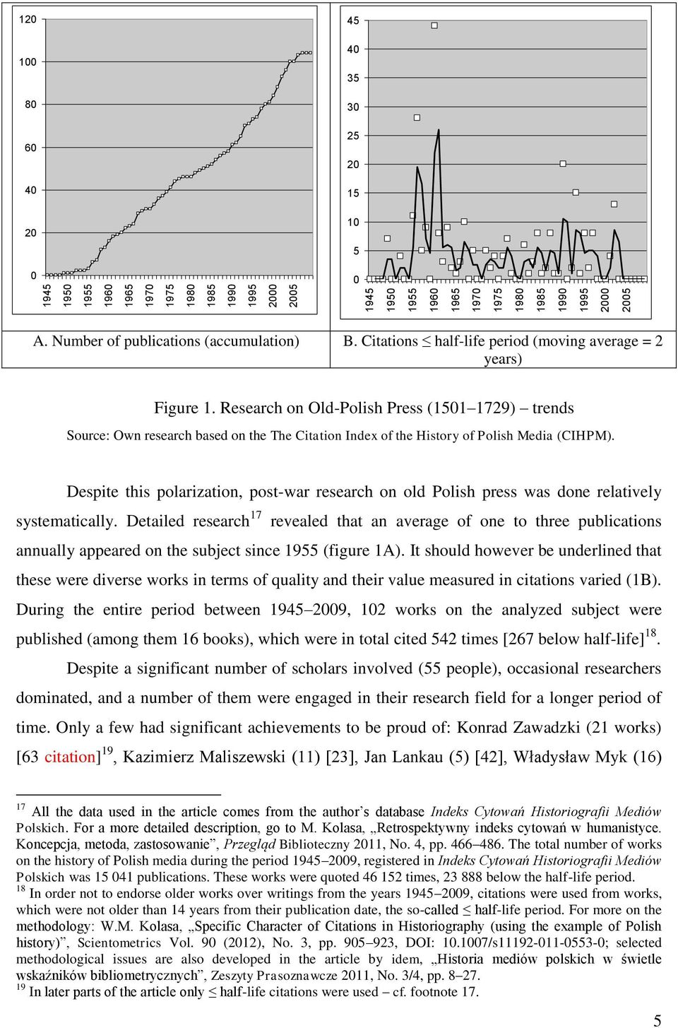 Research on Old-Polish Press (1501 1729) trends Source: Own research based on the The Citation Index of the History of Polish Media (CIHPM).