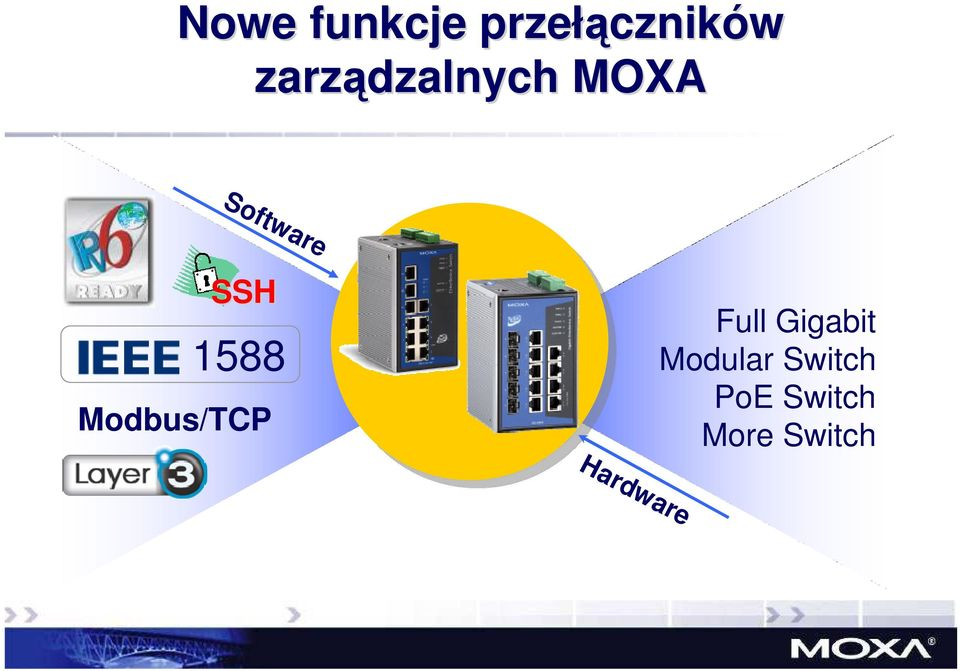 1588 Modbus/TCP Full Gigabit