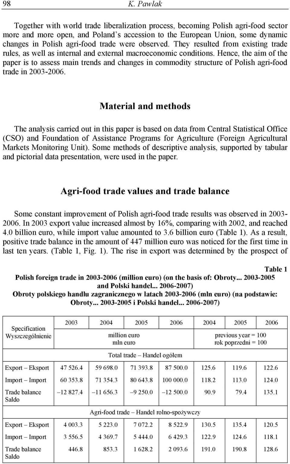 Hence, the aim of the paper is to assess main trends and changes in commodity structure of Polish agri-food trade in 2003-2006.