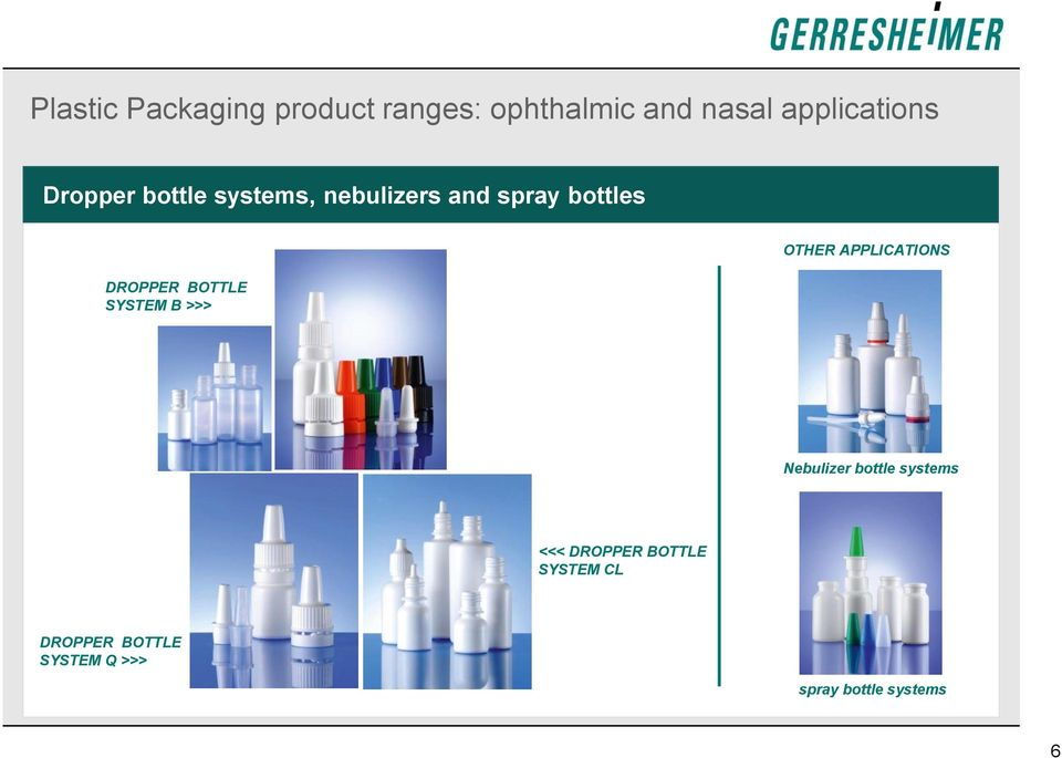 SYSTEM B >>> OTHER APPLICATIONS Nebulizer bottle systems <<<