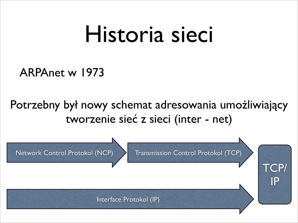 sieci (inter - net) Network Control Protokol (NCP)
