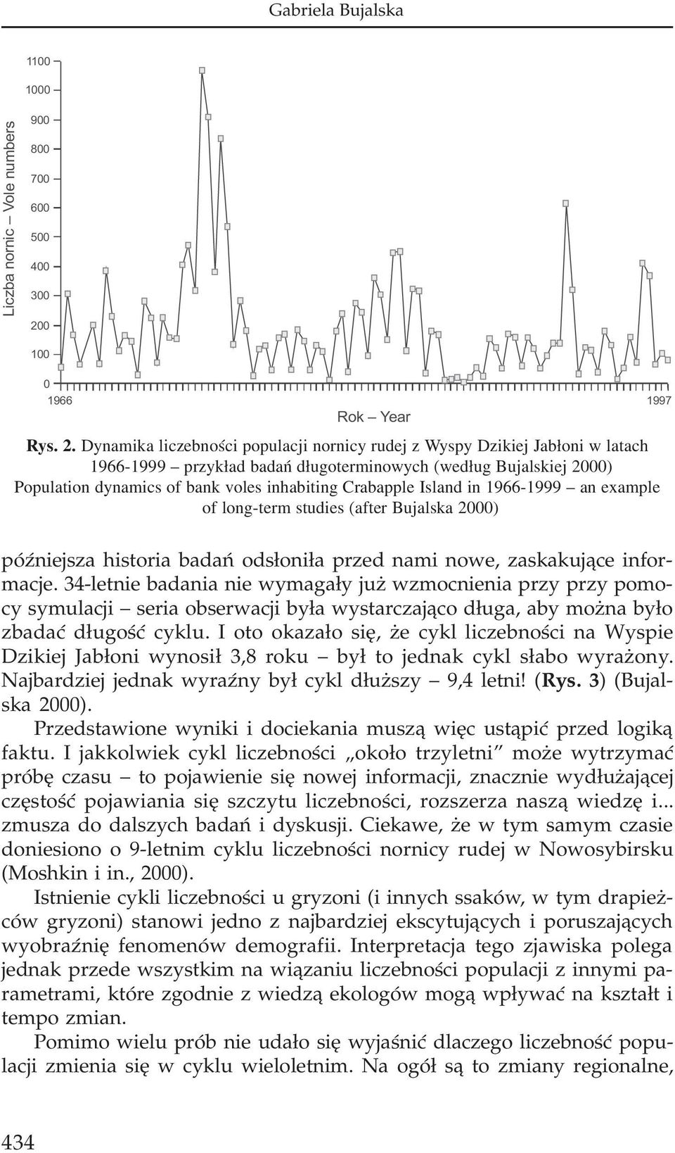 Dynamika liczebnoœci populacji nornicy rudej z Wyspy Dzikiej Jab³oni w latach 1966-1999 przyk³ad badañ d³ugoterminowych (wed³ug Bujalskiej 2000) Population dynamics of bank voles inhabiting Crabapple
