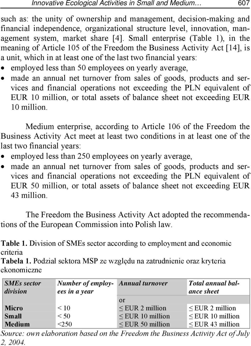 Small enterprise (Table 1), in the meaning of Article 105 of the Freedom the Business Activity Act [14], is a unit, which in at least one of the last two financial years: employed less than 50