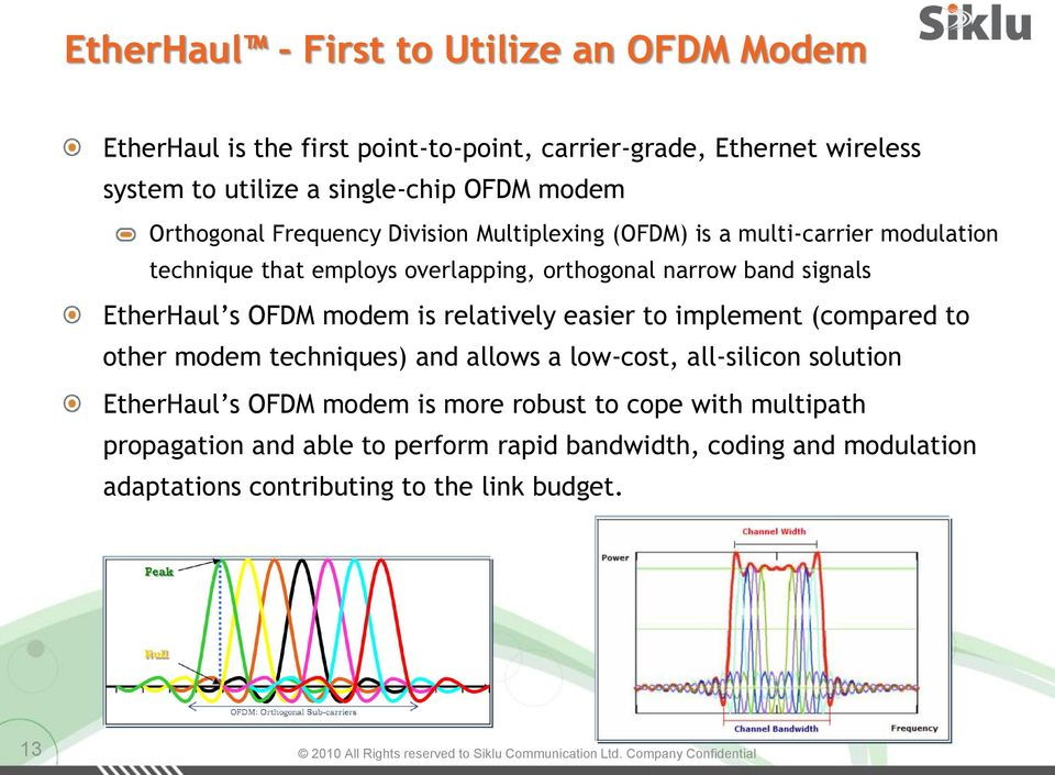 EtherHaul s OFDM modem is relatively easier to implement (compared to other modem techniques) and allows a low-cost, all-silicon solution EtherHaul s OFDM