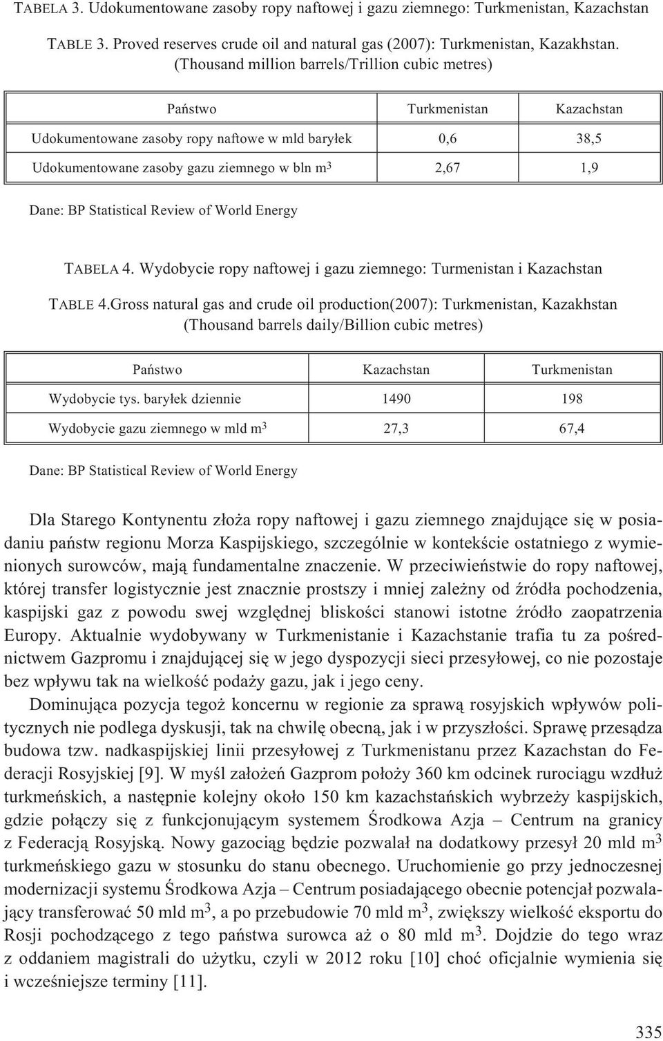 BP Statistical Review of World Energy TABELA 4. Wydobycie ropy naftowej i gazu ziemnego: Turmenistan i Kazachstan TABLE 4.
