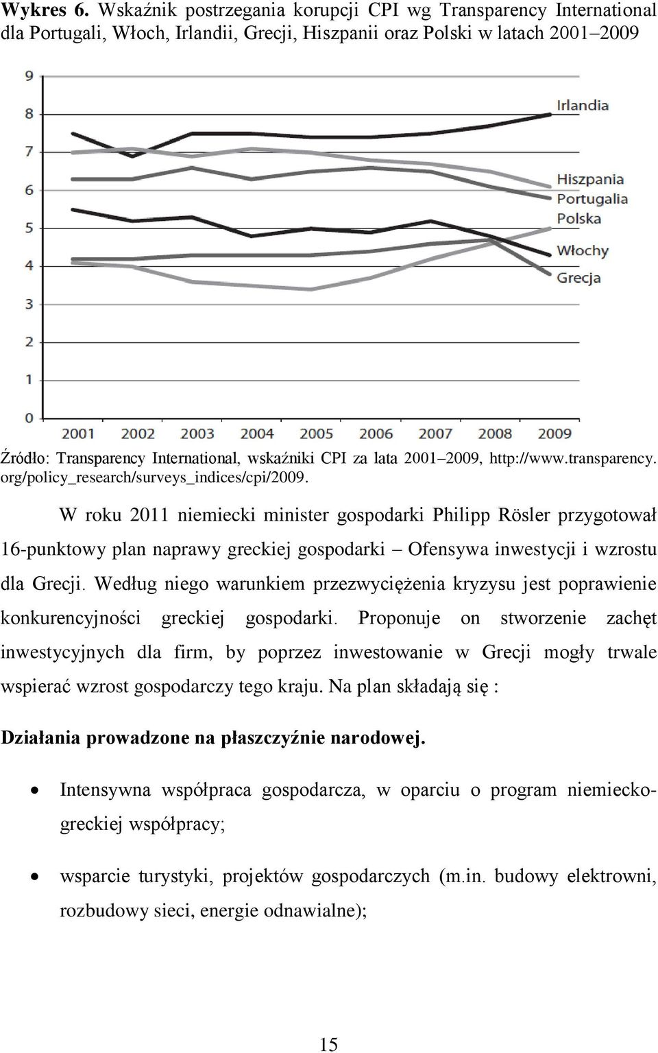lata 2001 2009, http://www.transparency. org/policy_research/surveys_indices/cpi/2009.