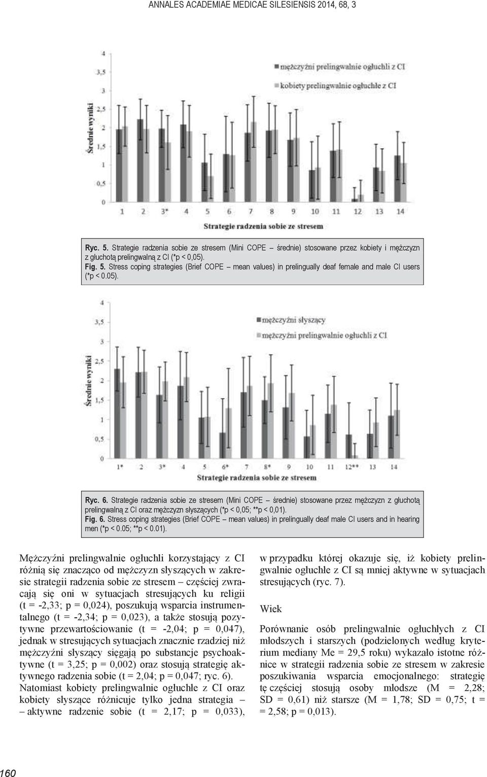 Stress coping strategies (Brief COPE mean values) in prelingually deaf female and male CI users (*p < 0.05). Ryc. 6.