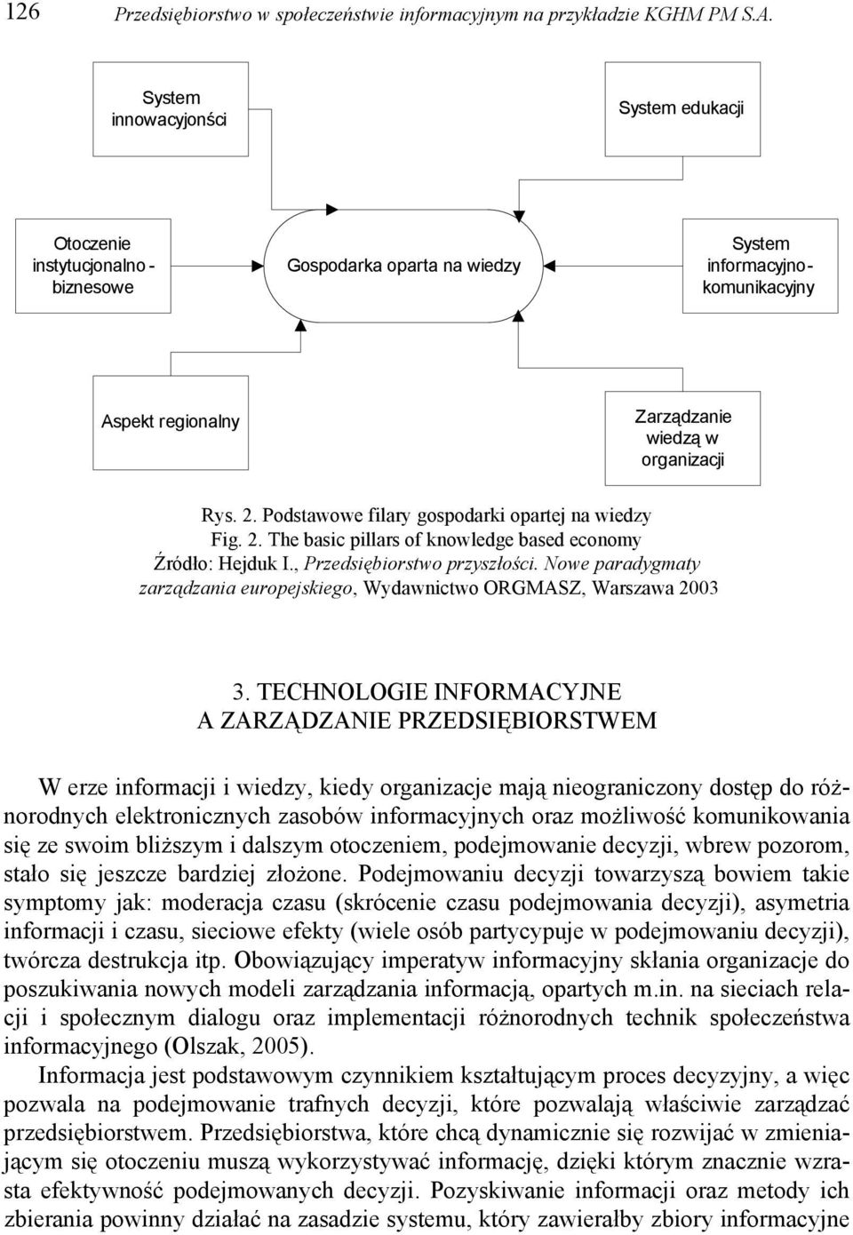 Podstawowe filary gospodarki opartej na wiedzy Fig. 2. The basic pillars of knowledge based economy Źródło: Hejduk I., Przedsiębiorstwo przyszłości.