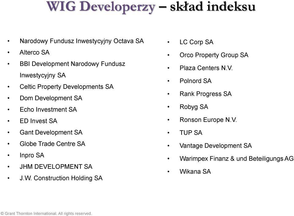 Trade Centre SA Inpro SA JHM DEVELOPMENT SA J.W. Construction Holding SA LC Corp SA Orco Property Group SA Plaza Centers N.V. Polnord SA Rank Progress SA Robyg SA Ronson Europe N.