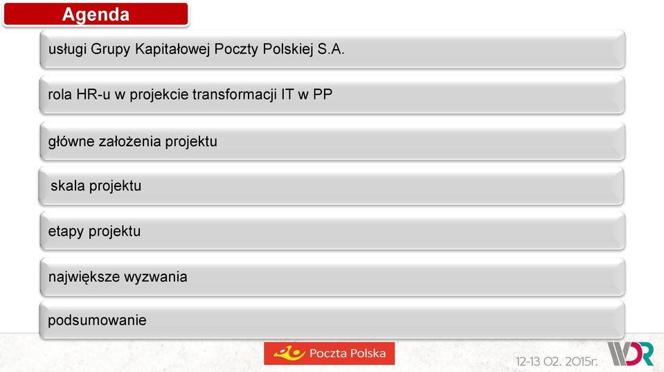 rola HR-u w projekcie transformacji IT w PP