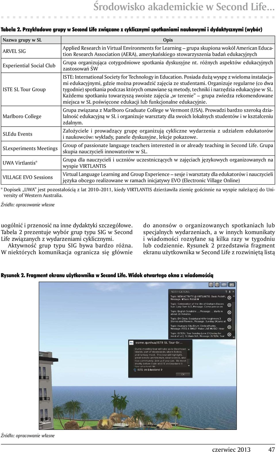 Events SLexperiments Meetings UWA Virtlantis* VILLAGE EVO Sessions Opis Applied Research in Virtual Environments for Learning grupa skupiona wokół American Education Research Association (AERA),