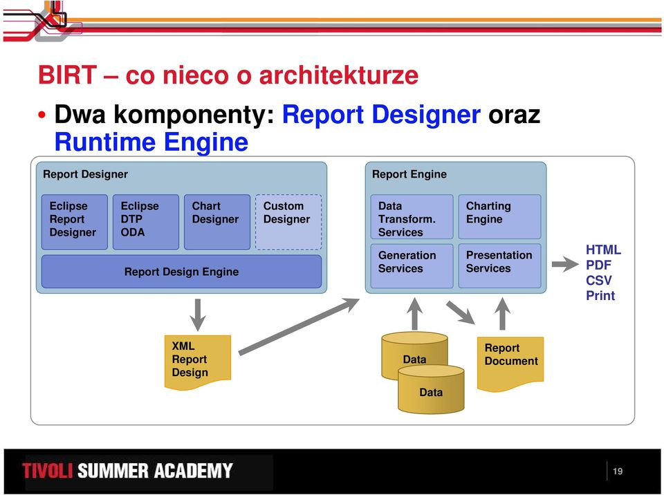 Report Design Engine Custom Designer Data Transform.