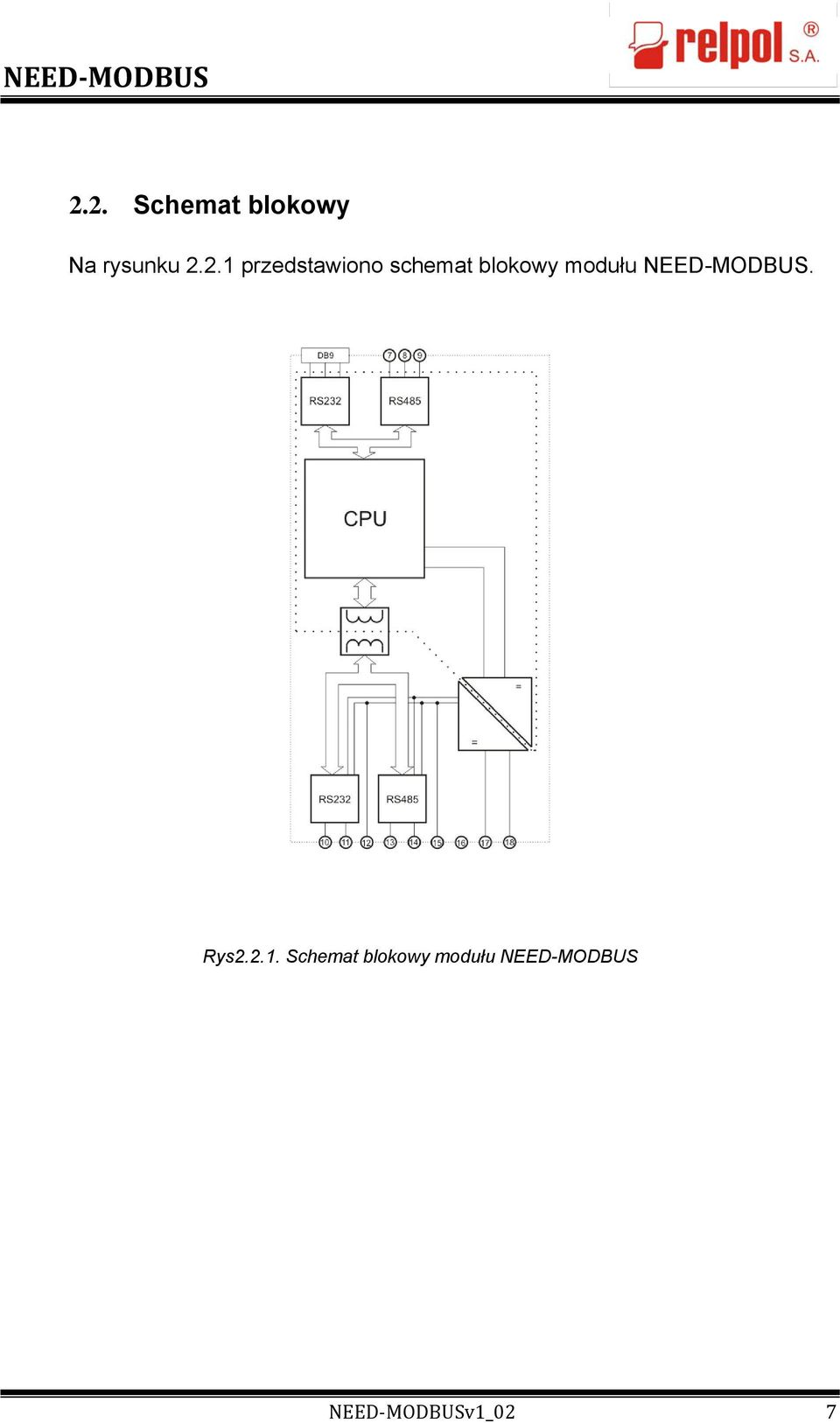 NEED-MODBUS. Rys2.2.1.