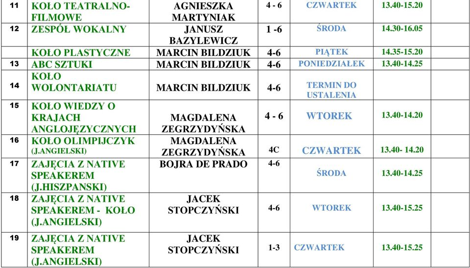 ANGIELSKI) 17 ZAJĘCIA Z NATIVE SPEAKEREM (J.HISZPANSKI) 18 ZAJĘCIA Z NATIVE SPEAKEREM - KOŁO (J.ANGIELSKI) 19 ZAJĘCIA Z NATIVE SPEAKEREM (J.