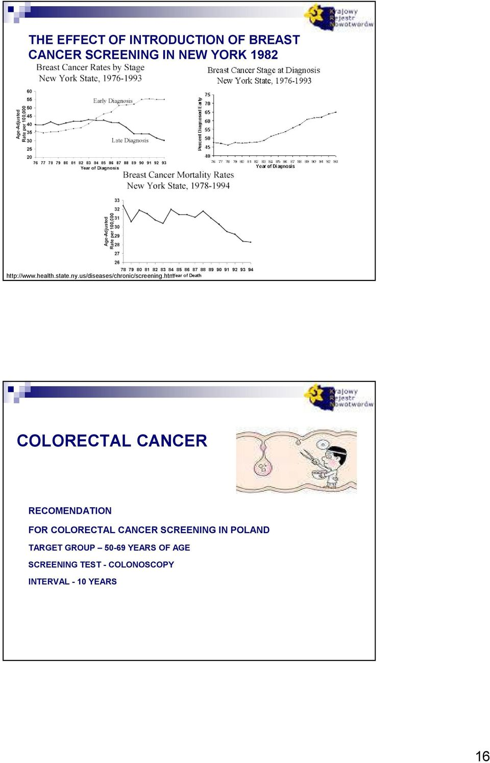 htm COLORECTAL CANCER RECOMENDATION FOR COLORECTAL CANCER SCREENING IN