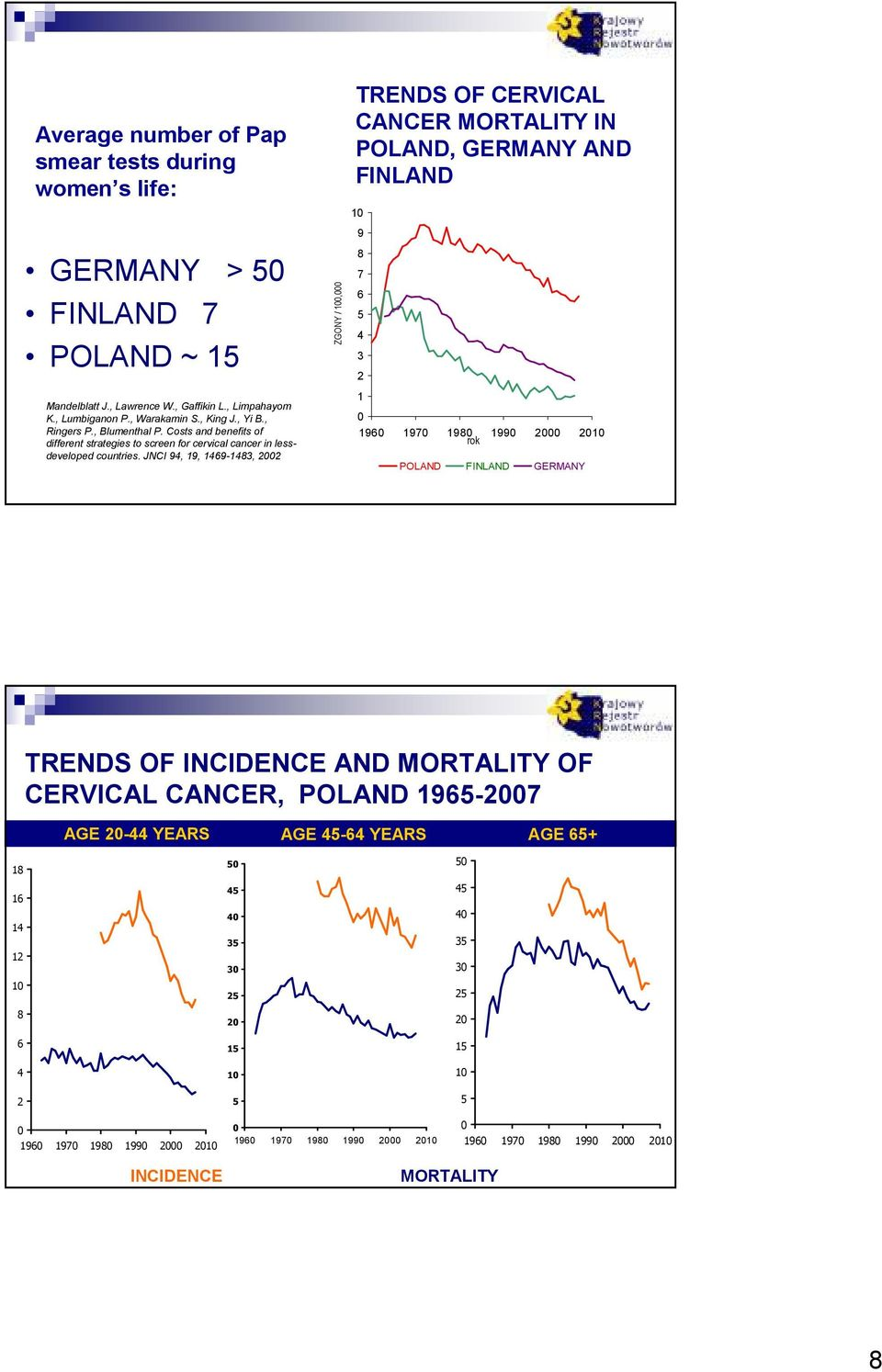 JNCI 94, 19, 1469-1483, 22 ZGONY / 1, TRENDS OF CERVICAL CANCER MORTALITY IN POLAND, GERMANY AND FINLAND 1 9 8 7 6 4 3 2 1 196 197 198 rok 199 2 21 POLAND FINLAND GERMANY TRENDS OF