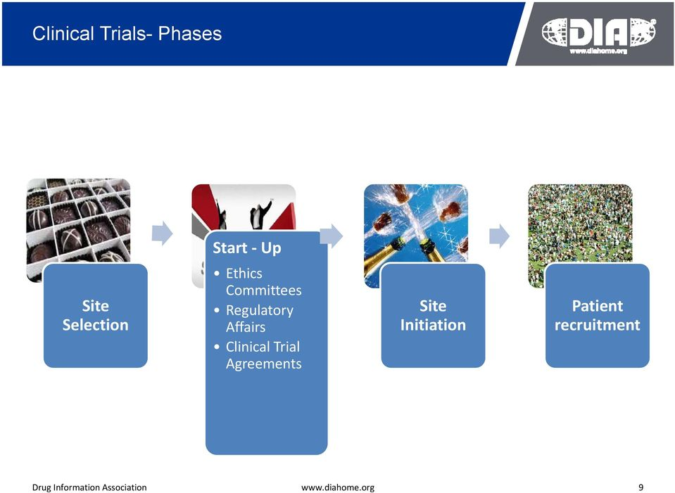 Regulatory Affairs Clinical Trial