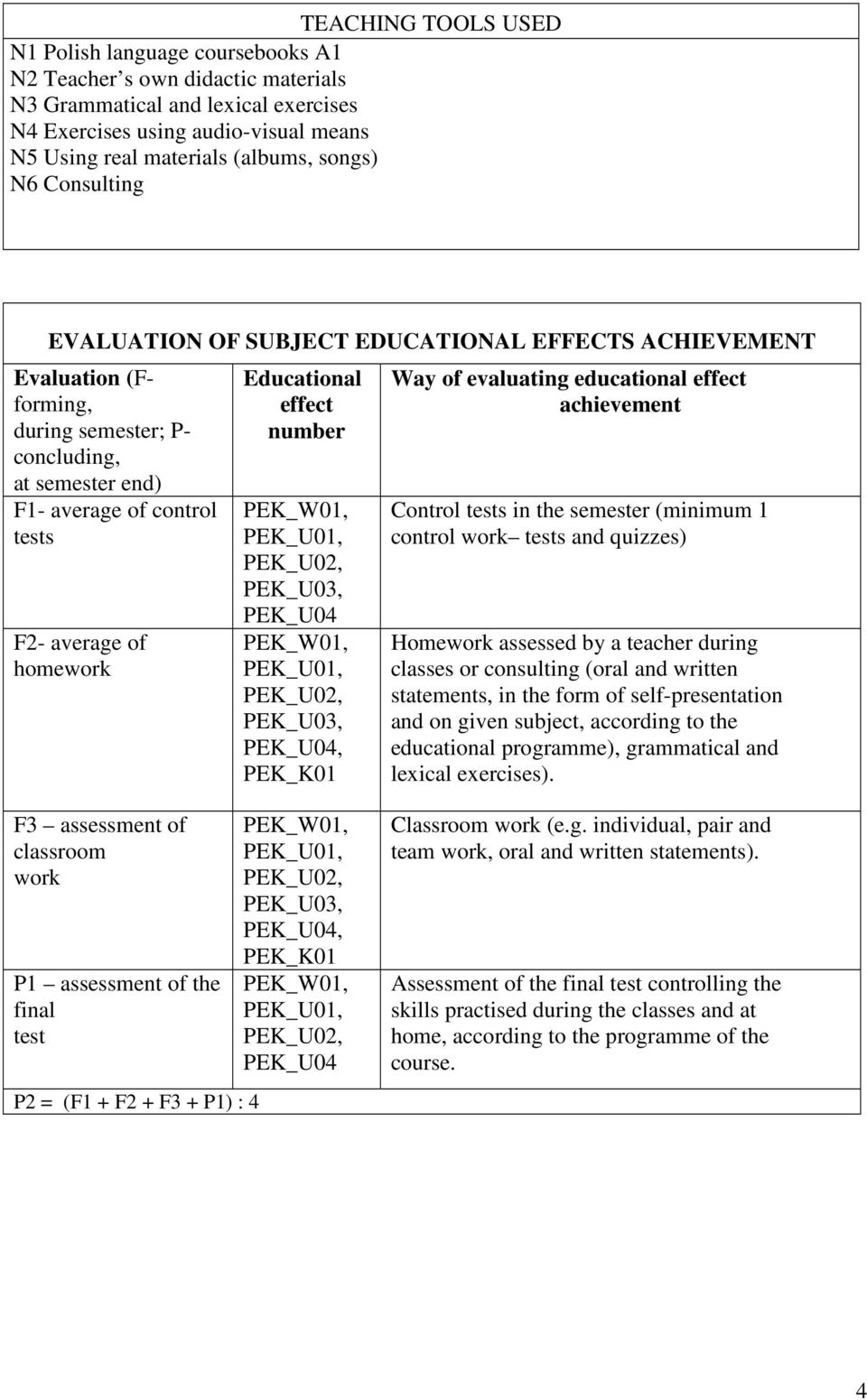 Educational effect number PEK_U0, PEK_U0,, Way of evaluating educational effect achievement Control tests in the semester (minimum 1 control work tests and quizzes) Homework assessed by a teacher