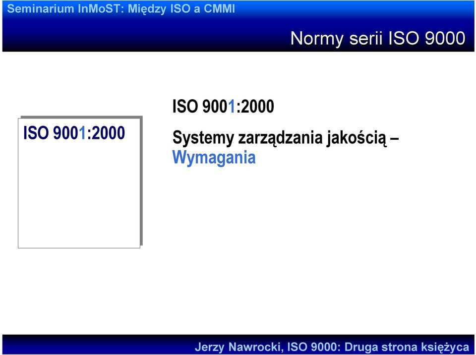 ISO 9001:2000 Systemy