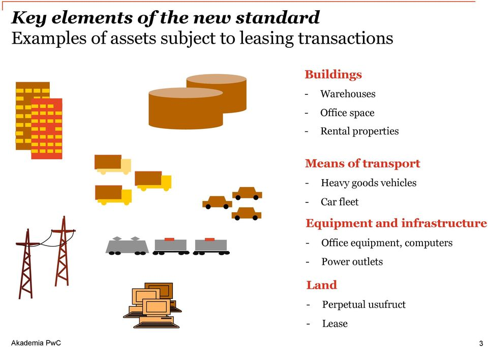 of transport - Heavy goods vehicles - Car fleet Equipment and infrastructure