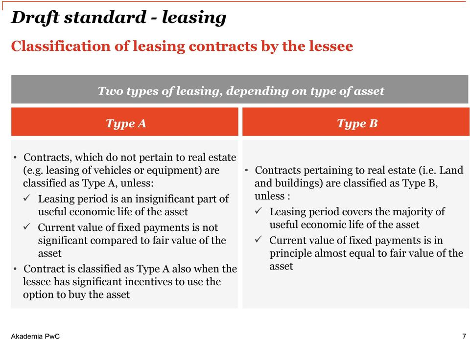 contracts by the lessee Two types of leasing,